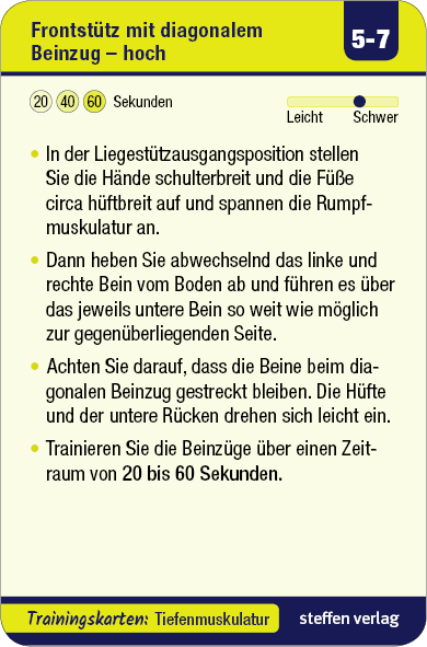 Ubungen-aus-Tiefenmuskualtur_Trainingskarten_mit-Rand8