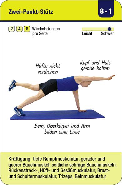 Ubungen-aus-Tiefenmuskualtur_Trainingskarten_mit-Rand11